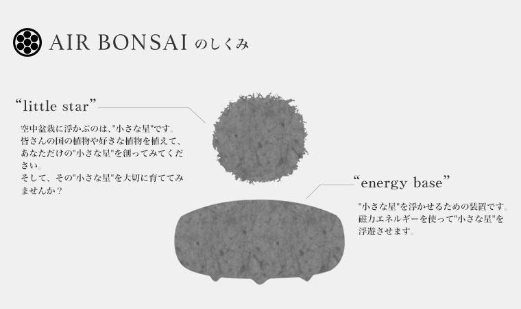 airbonsai